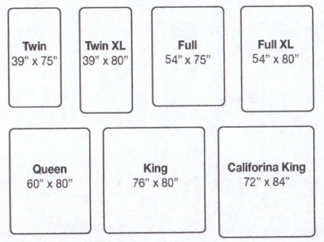 Mattress sizes chart real life real friends real deal Mattress twin size