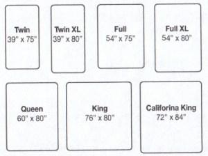 Matress Chart