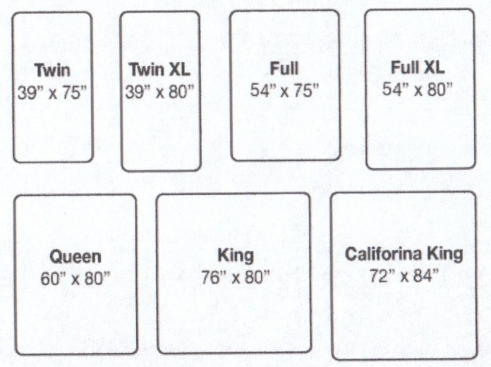 King Size Bed Dimensions deck table plans Plans Download